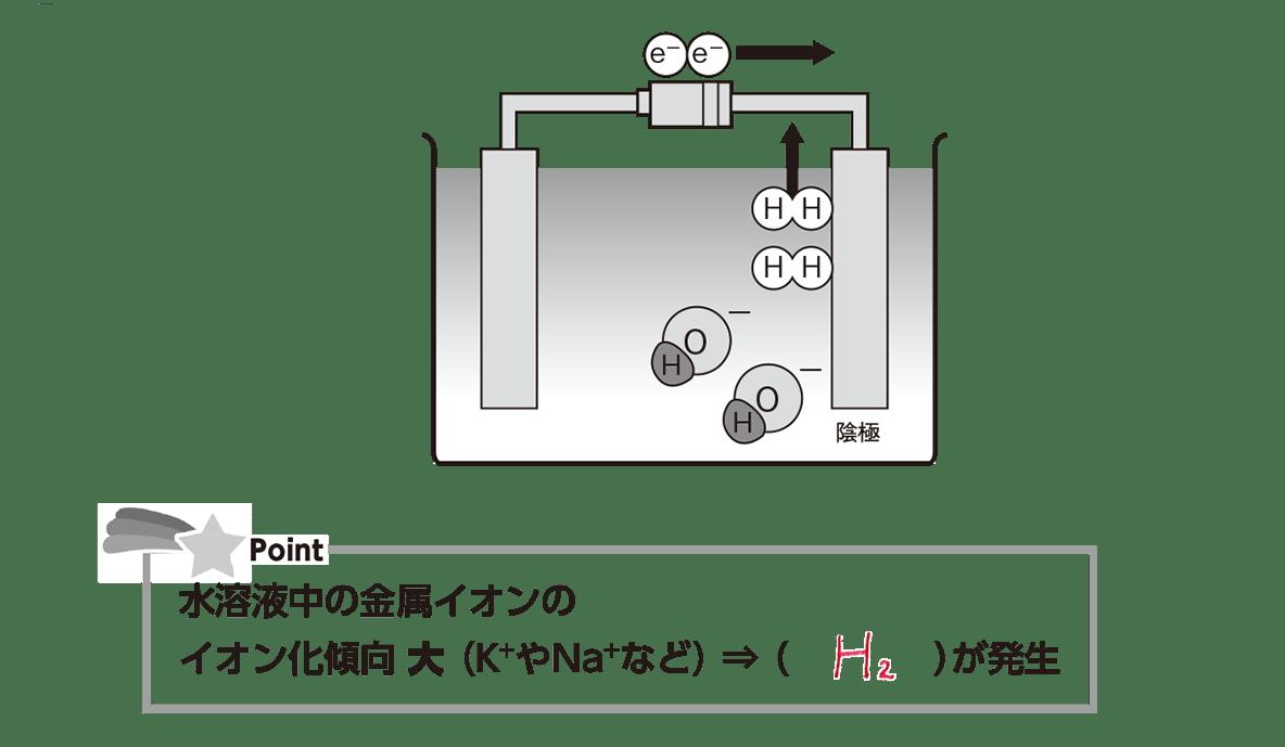 高校化学 化学反応とエネルギー18 ポイント2 答えあり