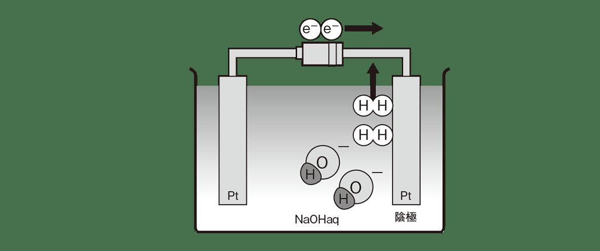 高校化学 化学反応とエネルギー21 ポイント1 図のみ