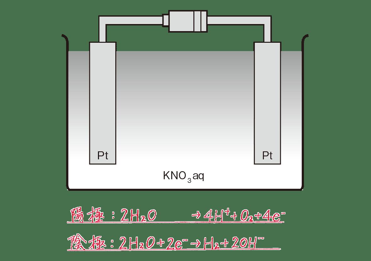 高校化学 化学反応とエネルギー22 ポイント1 答えあり