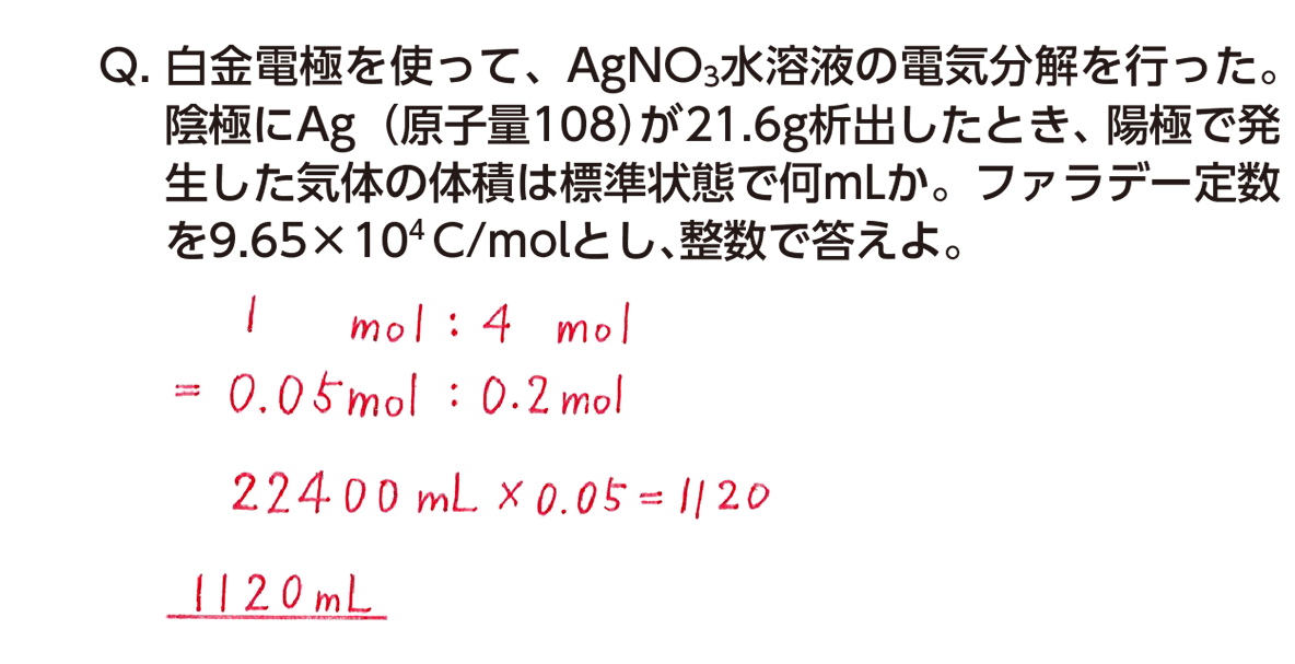 高校化学 化学反応とエネルギー24 ポイント2 答えあり