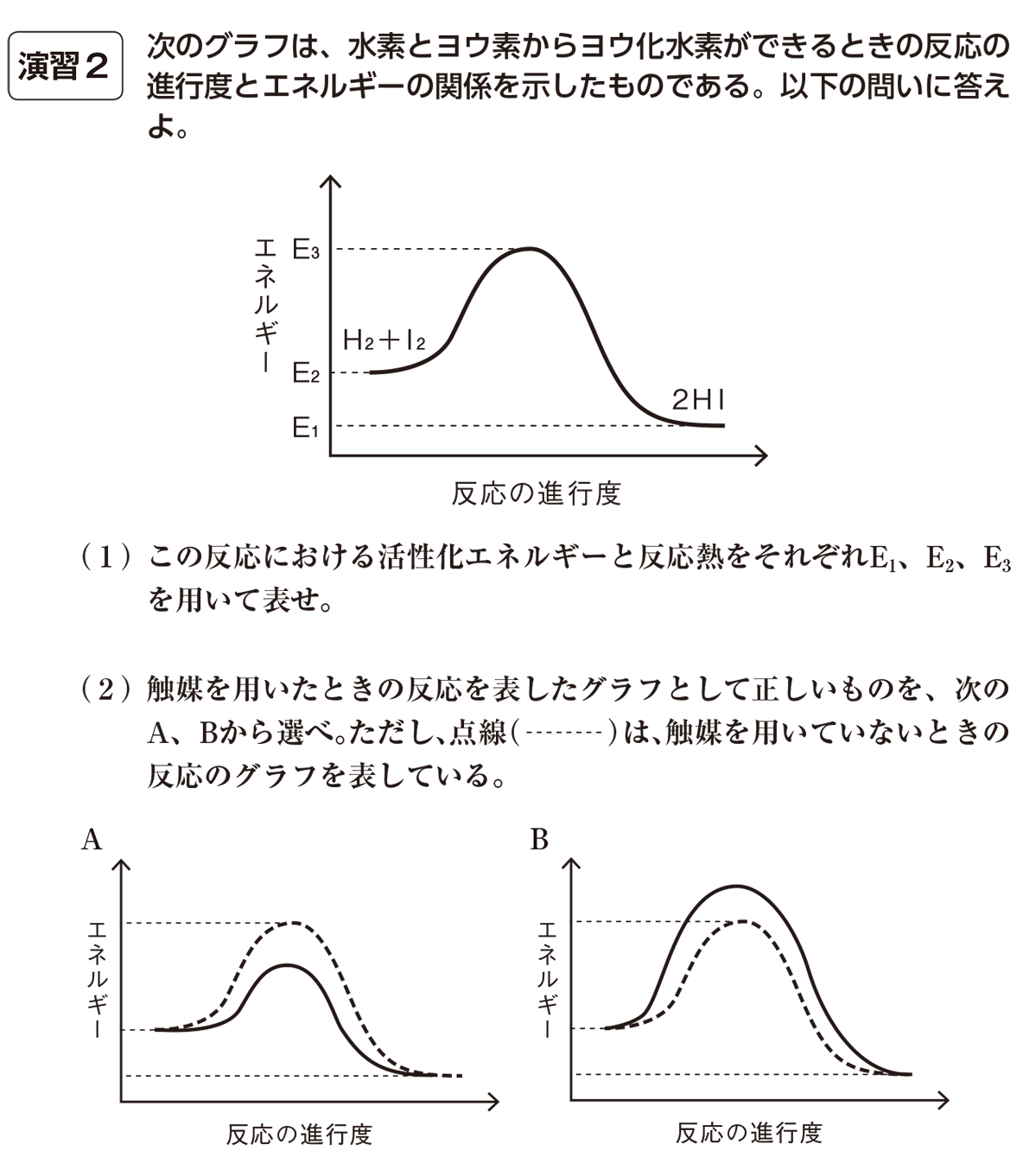 高校化学 化学反応の速さと平衡6 ポイント2 答えなし