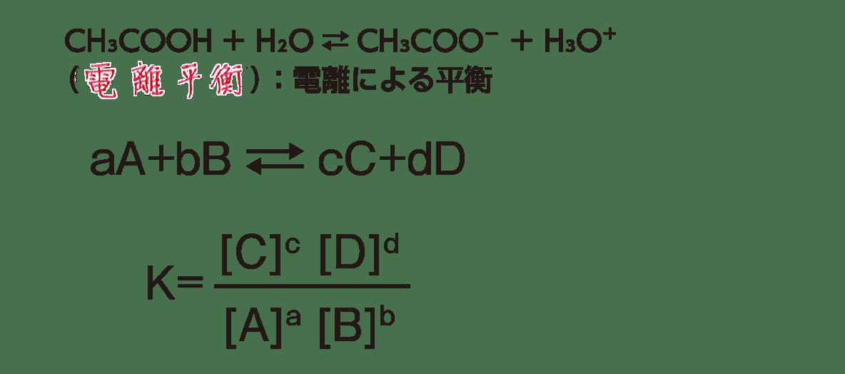 高校化学 化学反応の速さと平衡13 ポイント1 答えあり
