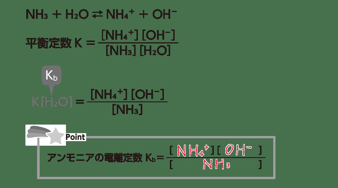 高校化学 化学反応の速さと平衡14 ポイント1 答えあり