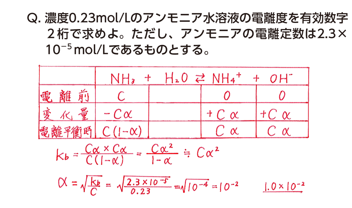 高校化学 化学反応の速さと平衡18 ポイント1 答えあり