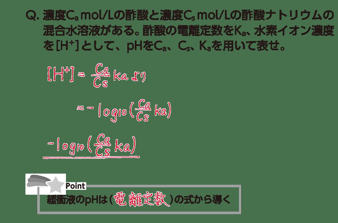 高校化学 化学反応の速さと平衡22 ポイント2 答えあり
