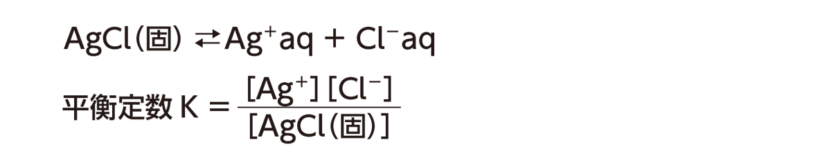 高校化学 化学反応の速さと平衡23 ポイント2 1・2行目のみ