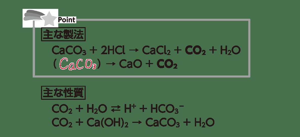 高校化学 無機物質17 ポイント2 答えあり