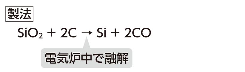 高校化学 無機物質18 ポイント1 製法のみ
