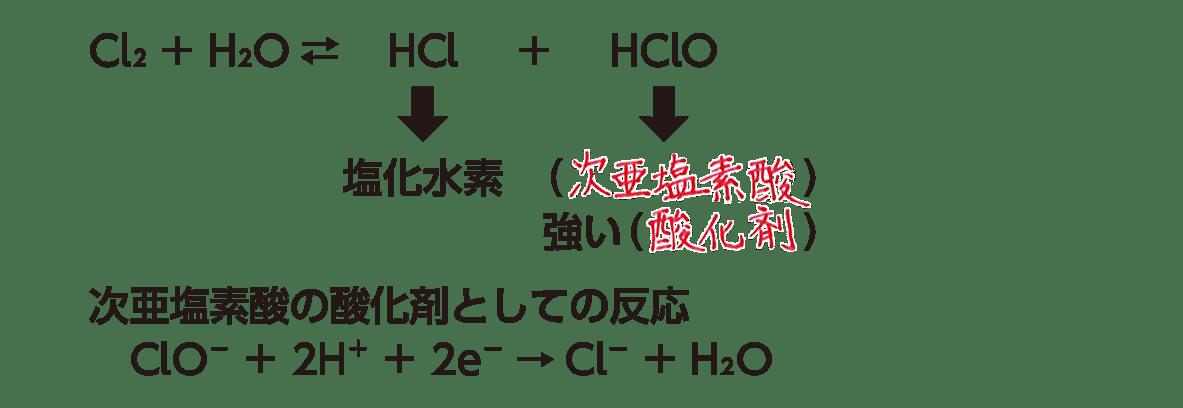 高校化学 無機物質4 ポイント2 答えあり