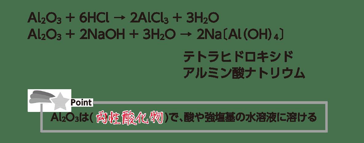 高校化学 無機物質25 ポイント1 答えあり