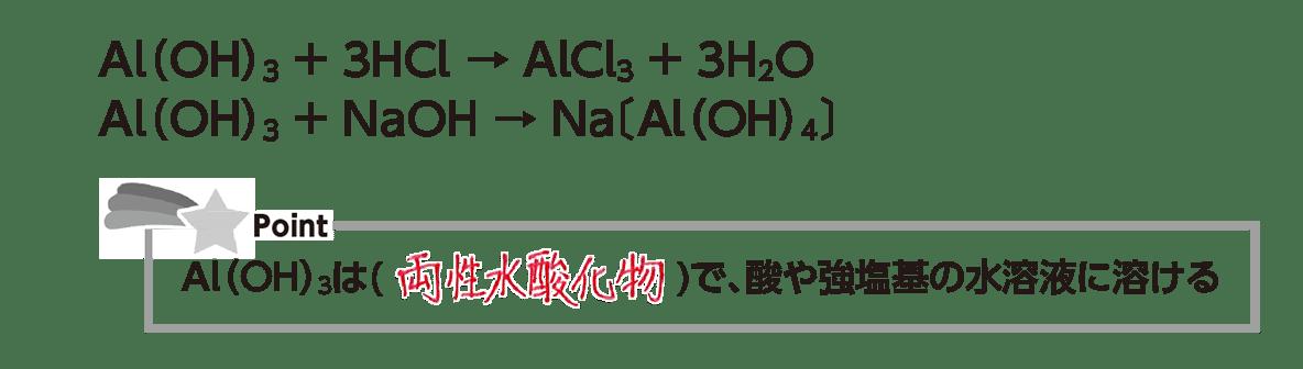 酸化 アルミニウム 水 ベーマイト粉体/製品紹介[大明化学工業株式会社]