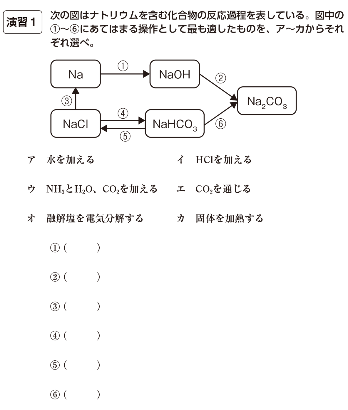 高校化学 無機物質26 ポイント1 答えなし