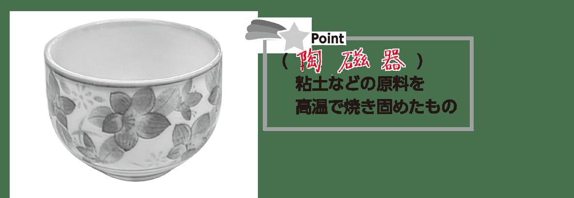 高校化学 無機物質53 ポイント2 陶磁器の図とポイント 答えあり