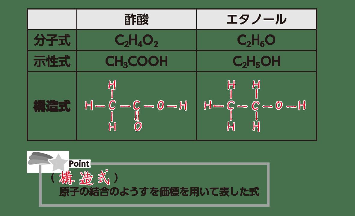 高校 化学 5章 1節 4 2 答えあり