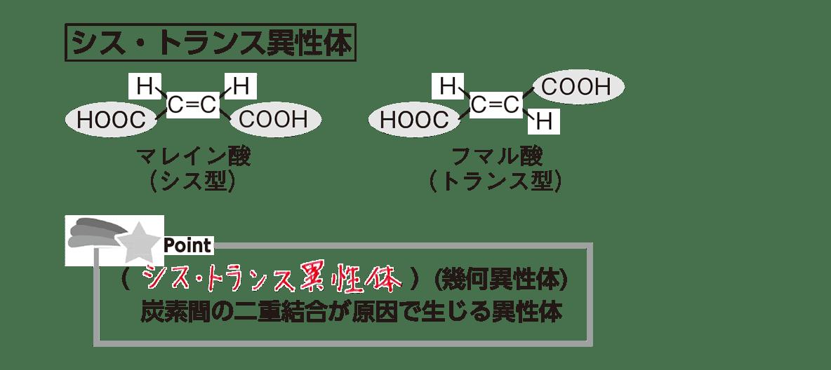 高校 化学 5章 1節 5 2 プリントの右上の図とポイント 答えあり