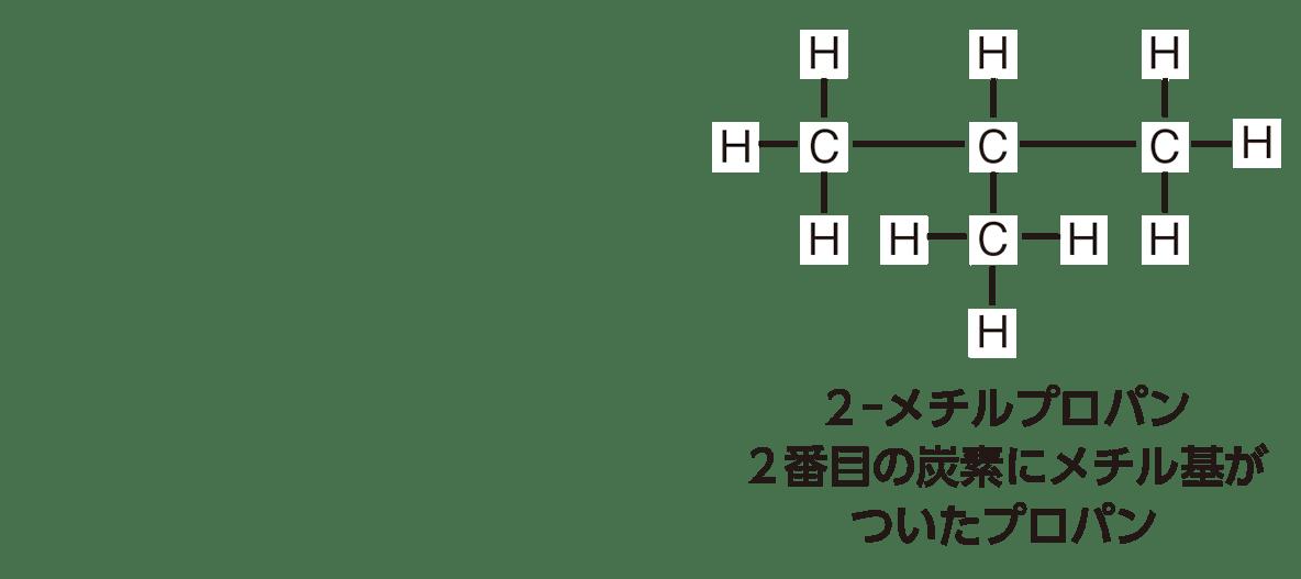 高校 化学 5章 2節 15 1 2-メチルプロパンの図のみ
