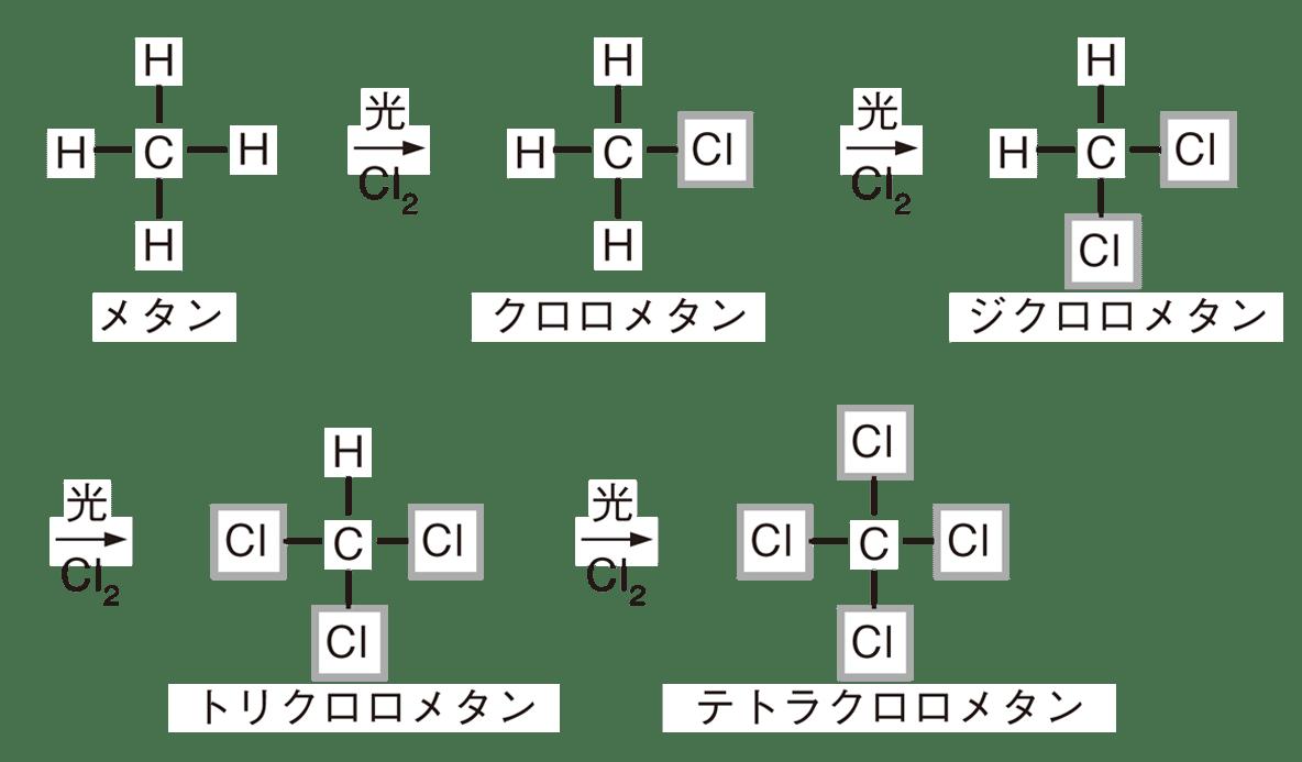 高校 化学 5章 2節 16 2