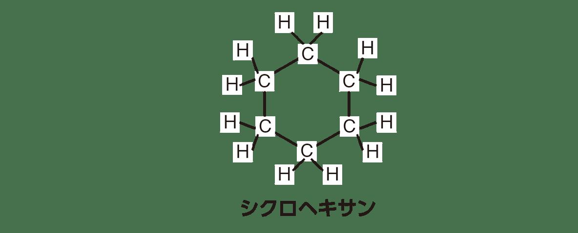 高校 化学 5章 2節 17 1 図のみ