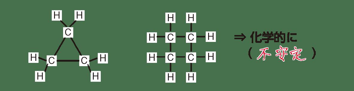 高校 化学 5章 2節 17 2 上の2つの図のみ