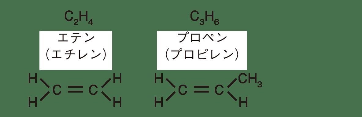 高校 化学 5章 2節 19 2 「アルケンの定義」 エテン・プロペンの文字と図