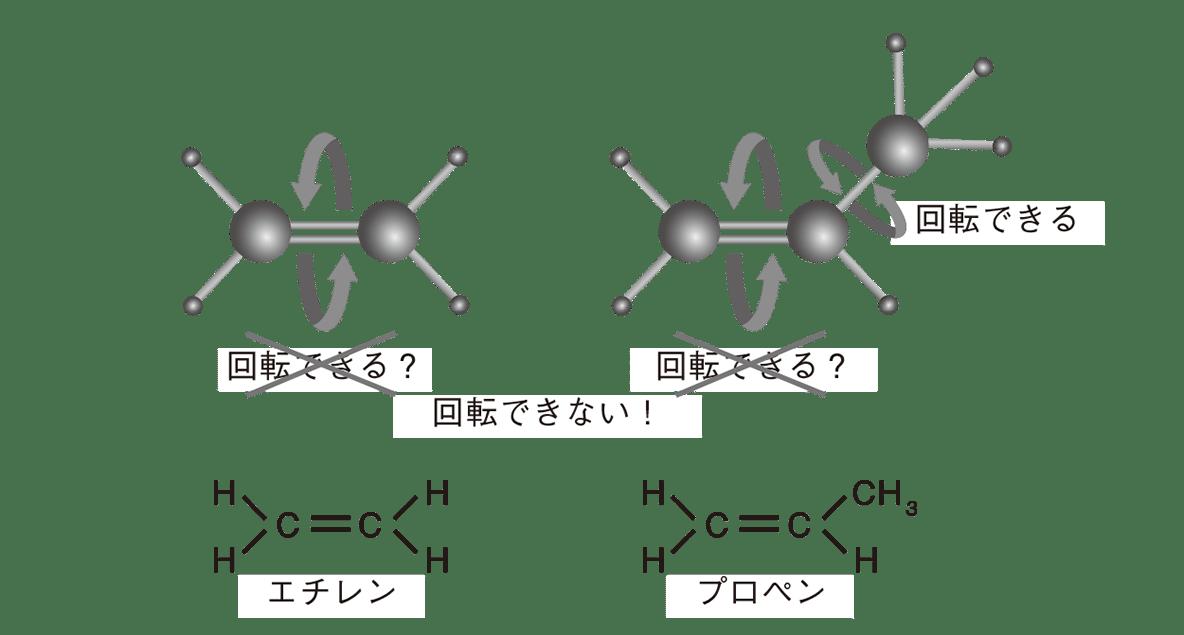 高校 化学 5章 2節 19 3 「アルケンの構造」