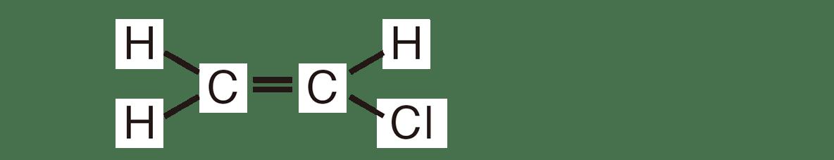 高校 化学 5章 2節 22 図のみ