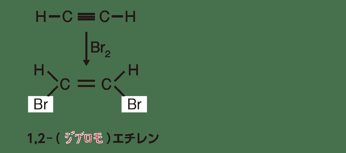 高校 化学 5章 2節 25 1 図の左側のみ 下にある矢印不用 答えあり