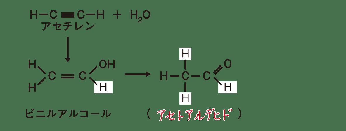 高校 化学 5章 2節 26 2 答えあり