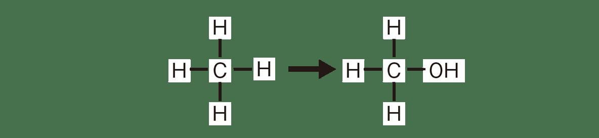 高校 化学 5章 3節 28 1 図の上段のみ