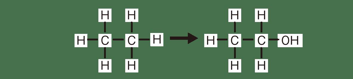 高校 化学 5章 3節 28 1 図の下段のみ