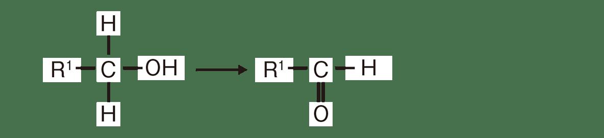 高校 化学 5章 3節 31 1 図の左と真ん中