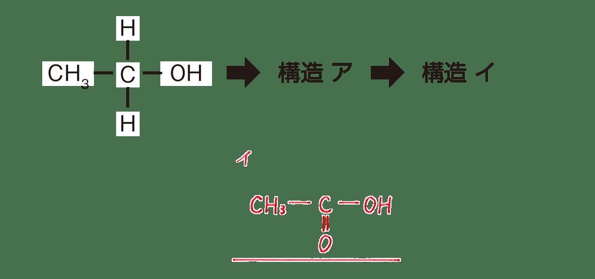 高校 化学 5章 3節 31 練習 イの答え