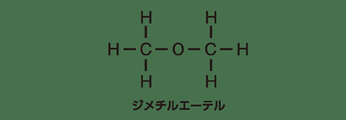 高校 化学 5章 3節 34 1 図のみ
