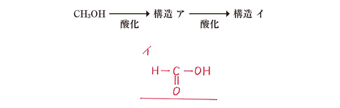 高校 化学 5章 3節 40 練習 イの答え