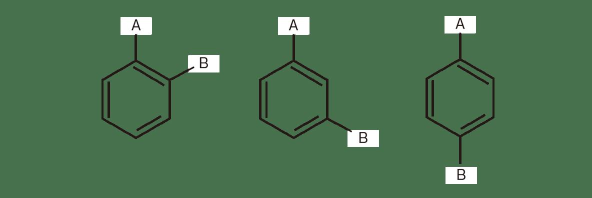 高校 化学 5章 4節 54 1 図のみ(文字不要)