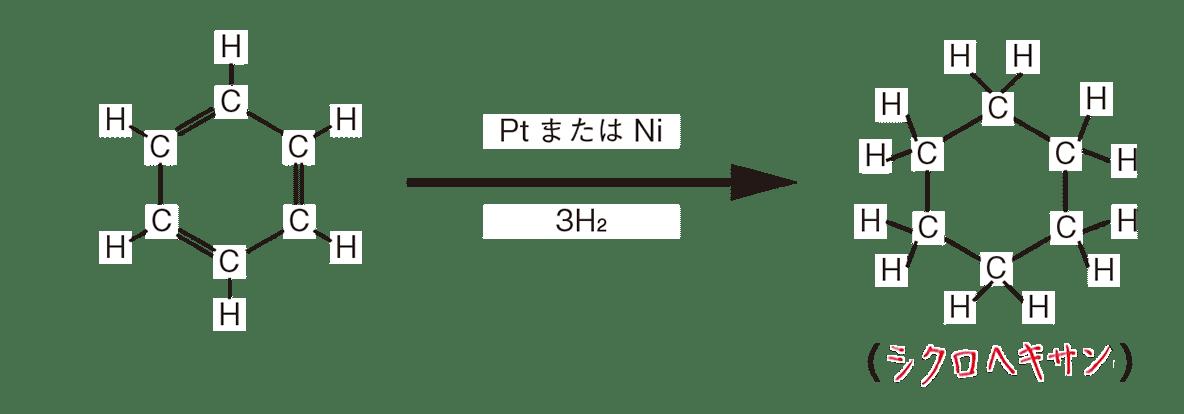 高校 化学 5章 4節 57 2 上の図のみ 答えあり