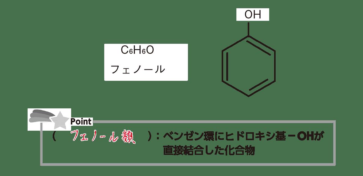高校 化学 5章 4節 59 1 答えあり