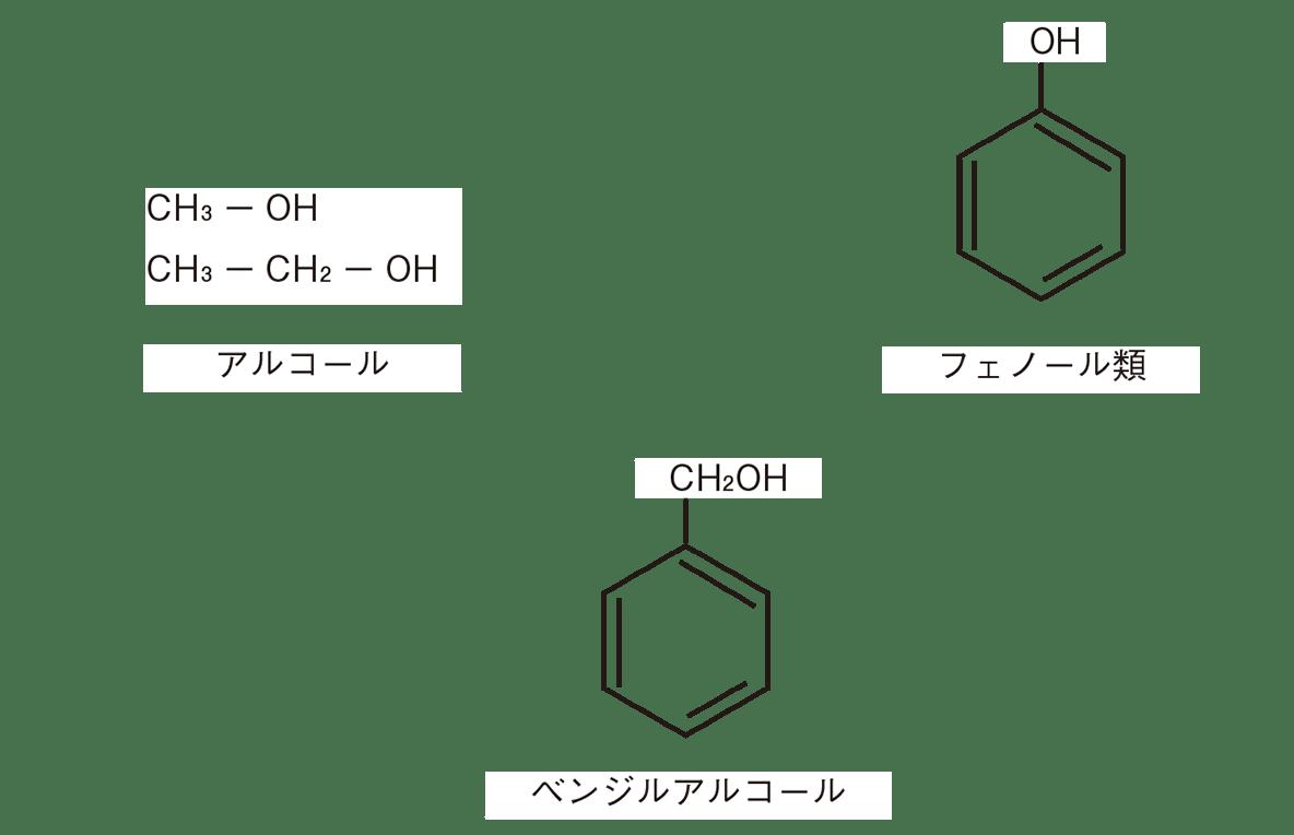 高校 化学 5章 4節 60 1 図のみ