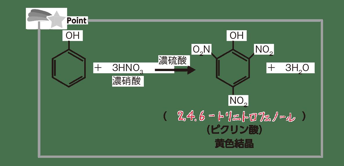 高校 化学 5章 4節 63 2 「フェノールのニトロ化」のところ 答えあり