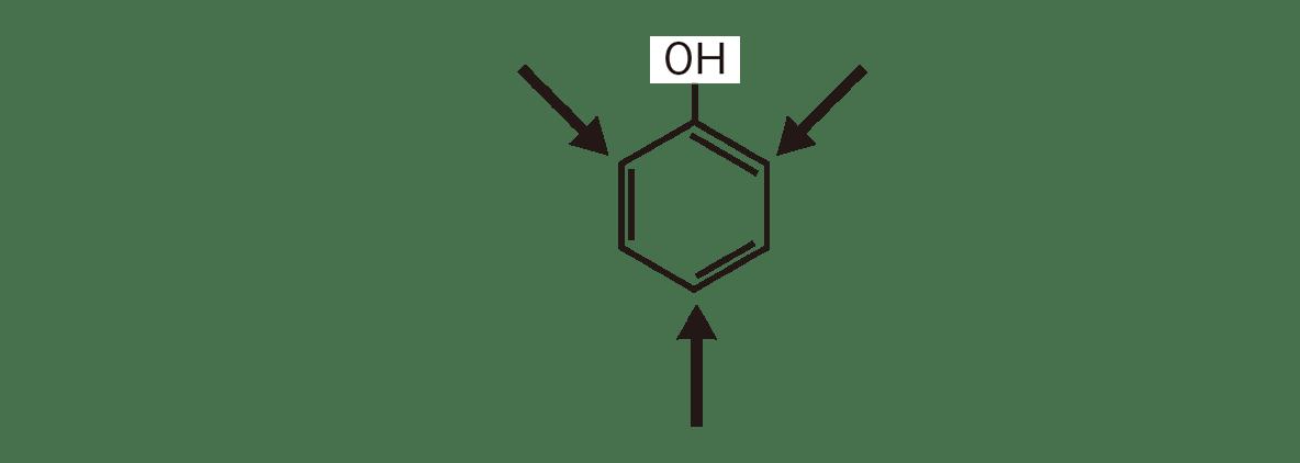 高校 化学 5章 4節 63 1 「フェノールの置換反応」の図