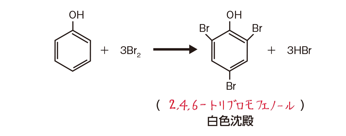 高校 化学 5章 4節 63 3 「フェノールと臭素の反応」のところ 答えあり