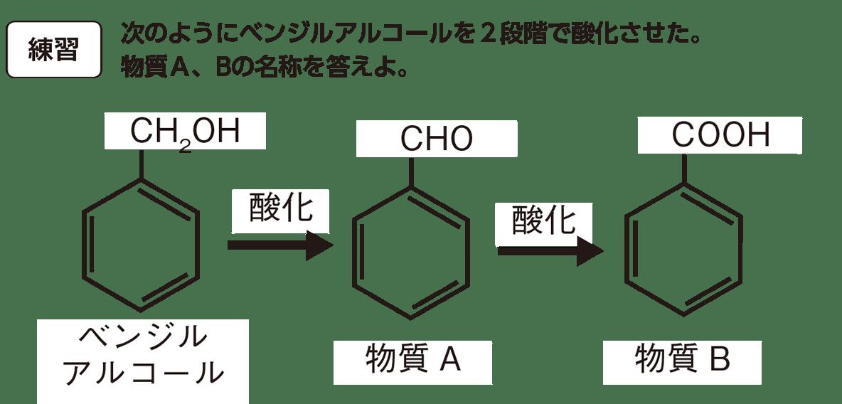 高校 化学 5章 4節 65 答えなし