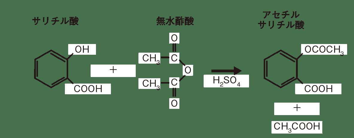 高校 化学 5章 4節 68 1 図のみ
