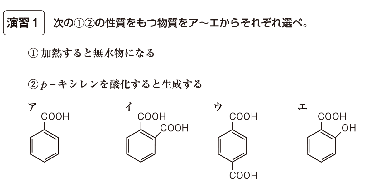 高校 化学 5章 4節 69 1 答えなし