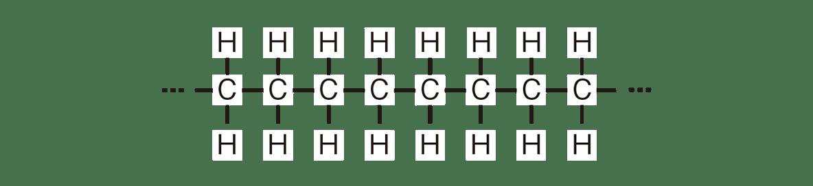 高校 化学 6章 1節 2 1 図の矢印より左のみ