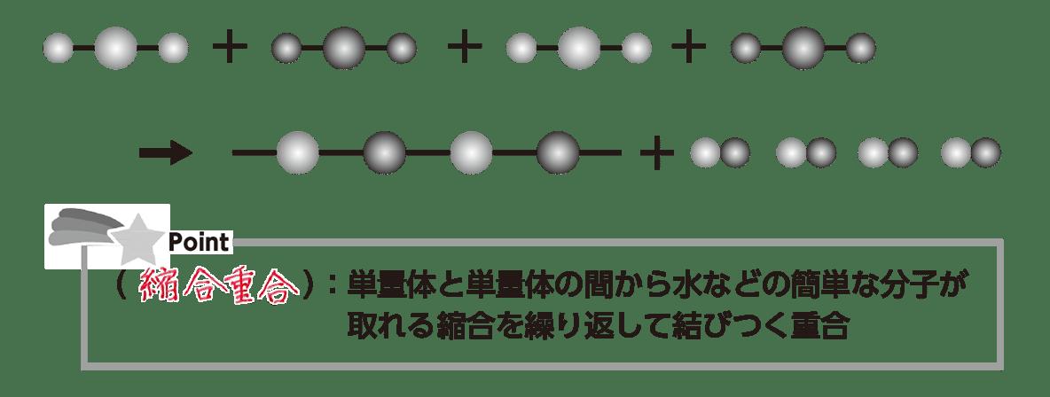 高校 化学 6章 1節 3 1