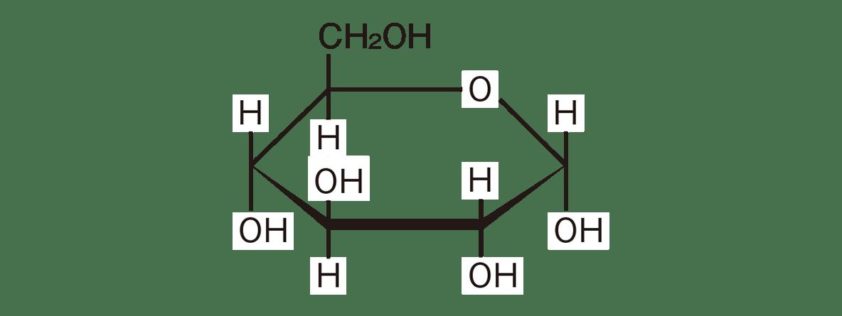 高校 化学 6章 2節 11 1 図のみ
