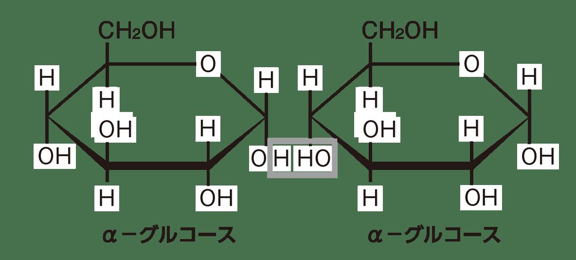 高校 化学 6章 2節 12 1 図の矢印より上のみ