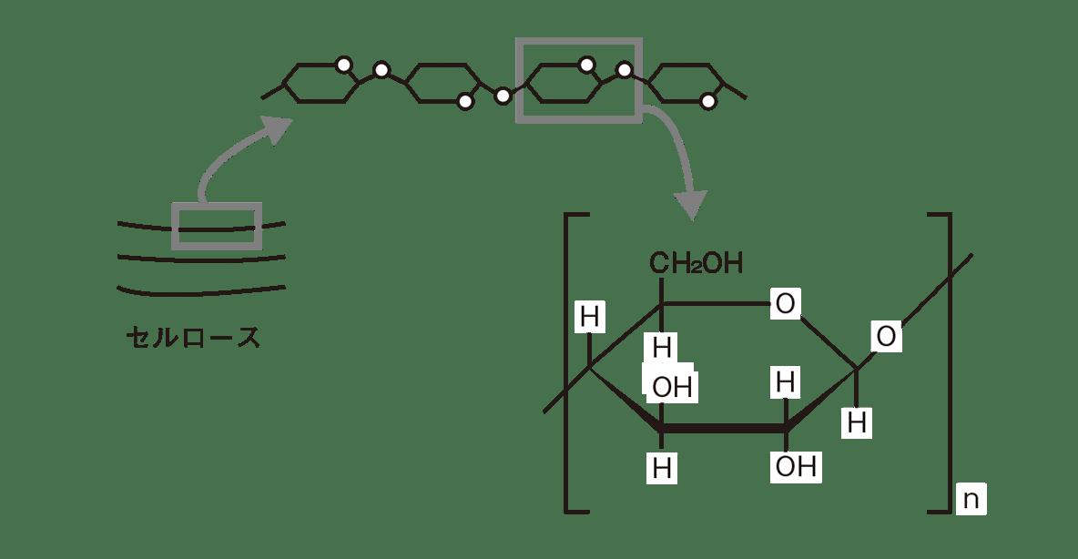 高校 化学 6章 2節 16 1 図のみ