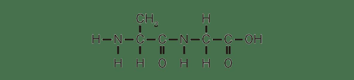 高校 化学 6章 2節 27 2 図の下のみ